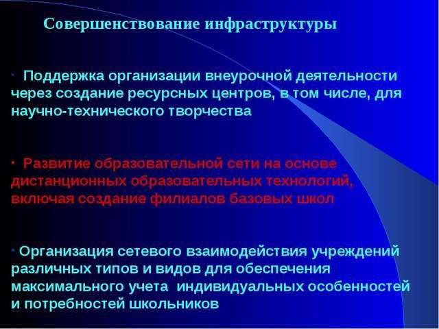 Совершенствование инфраструктуры Поддержка организации внеурочной деятельност...