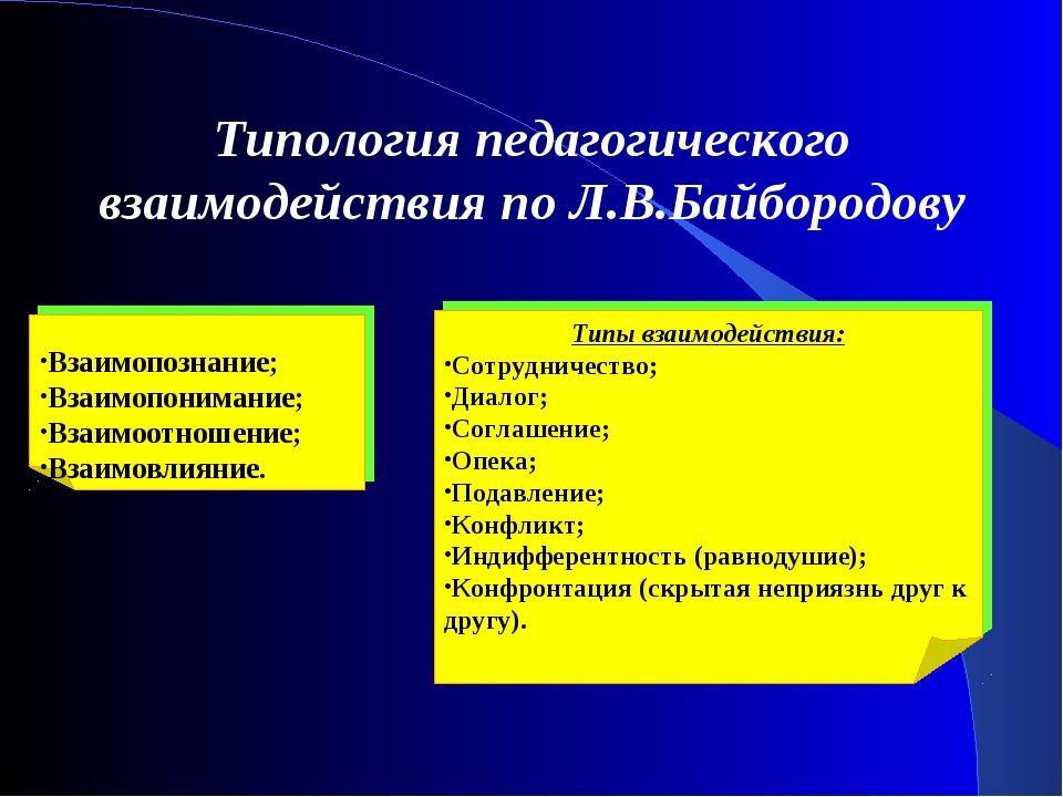 Типы взаимодействия: Сотрудничество; Диалог; Соглашение; Опека; Подавление; К...