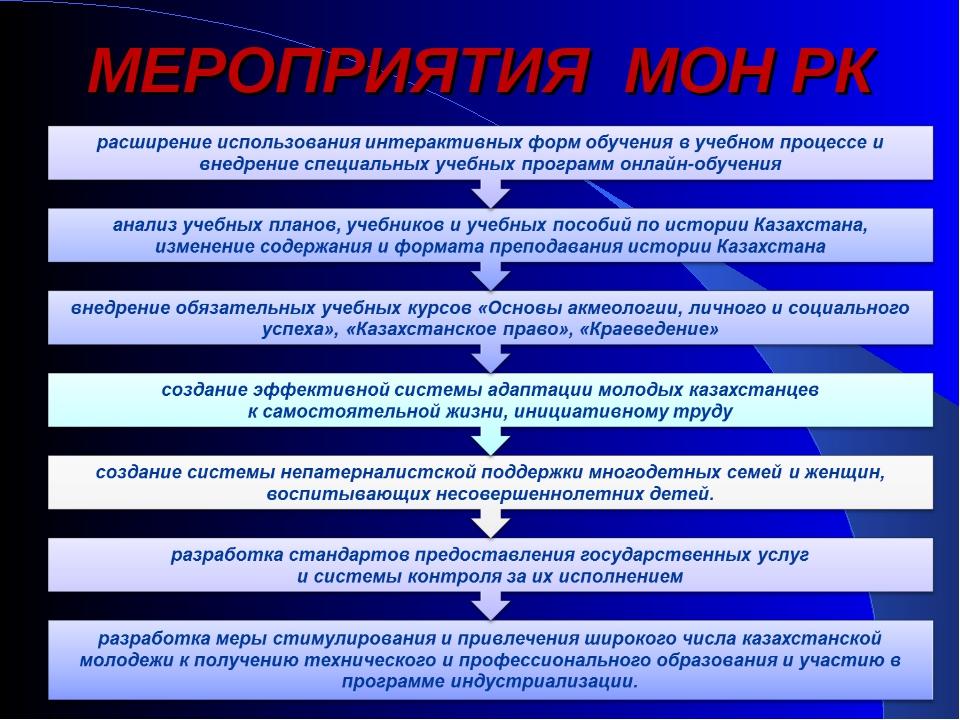 МЕРОПРИЯТИЯ МОН РК