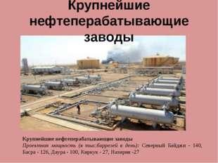 Крупнейшие нефтеперабатывающие заводы Проектная мощность (в тыс.баррелей в де