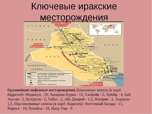 Крупнейшие нефтяные месторождения Доказанные запасы (в млрд. баррелей): Меджн...