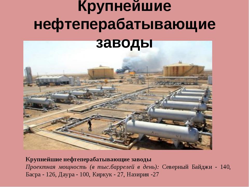 Крупнейшие нефтеперабатывающие заводы Проектная мощность (в тыс.баррелей в де...