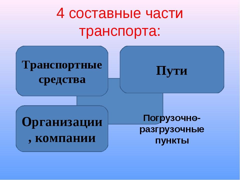 4 составные части транспорта: Транспортные средства Пути Организации, компани...