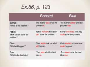 "Ex.66, p. 123 	 Present 	 Past Mother: ""What is the problem?""	The mother asks"