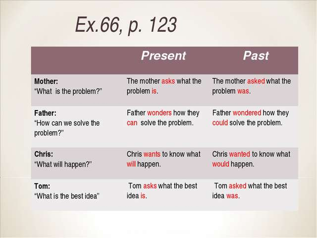 "Ex.66, p. 123 	 Present 	 Past Mother: ""What is the problem?""	The mother asks..."