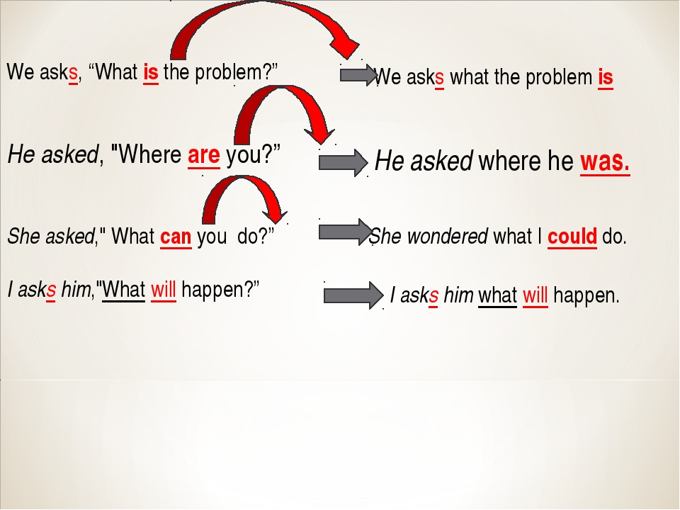 "We asks, ""What is the problem?"" We asks what the problem is I asks him,""What..."