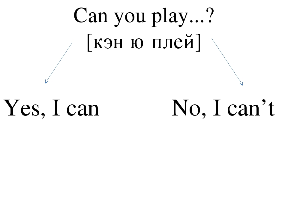 Can you play...? [кэн ю плей] Yes, I can No, I can't