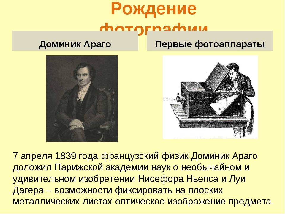 Рождение фотографии Доминик Араго Первые фотоаппараты 7 апреля 1839 года фран...