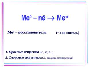 Ме0 – ne  Me+n Ме0 – восстановитель Простые вещества (+О2, Сl2, S…) Сложные