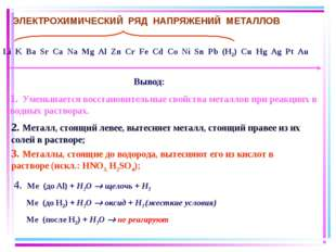 Li K Ba Sr Ca Na Mg Al Zn Cr Fe Cd Co Ni Sn Pb (H2) Cu Hg Ag Pt Au Вывод: 1.