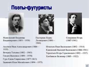 Поэты-футуристы Маяковский Владимир Владимирович (1893—1930) Пастернак Борис