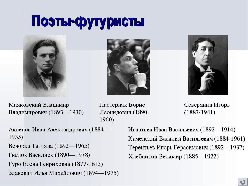 Поэты-футуристы Маяковский Владимир Владимирович (1893—1930) Пастернак Борис...