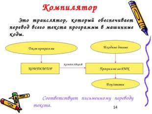 Компилятор Это транслятор, который обеспечивает перевод всего текста программ