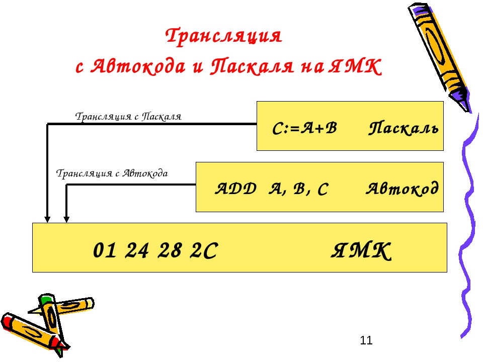 Трансляция с Автокода и Паскаля на ЯМК