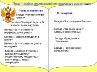 Правила поведения Беседа «Человек в мире правил» Беседа «Примерно веди себя в