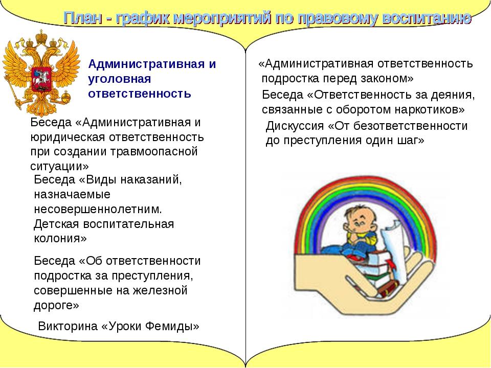 Административная и уголовная ответственность Беседа «Административная и юриди...