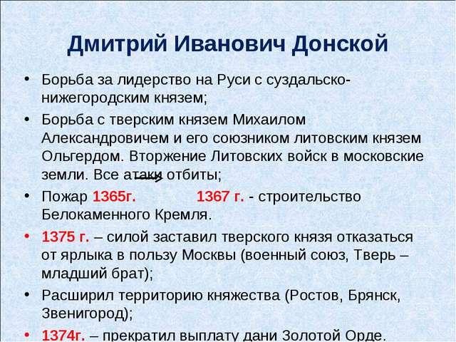Дмитрий Иванович Донской Борьба за лидерство на Руси с суздальско-нижегородск...