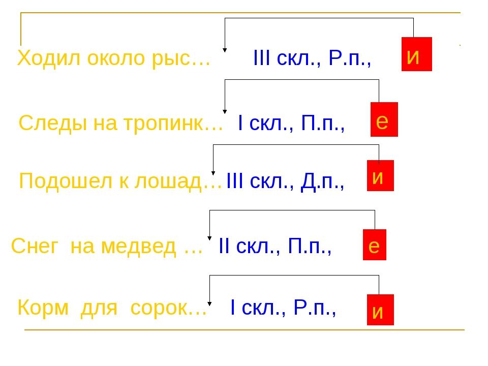 и е и е и Ходил около рыс… III скл., Р.п., Следы на тропинк… I скл., П.п., По...