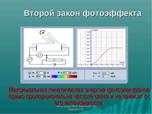 Второй закон фотоэффекта Максимальная кинетическая энергия фотоэлектронов пр