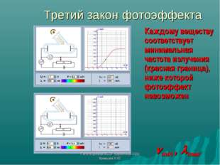 Третий закон фотоэффекта Каждому веществу соответствует минимальная частота