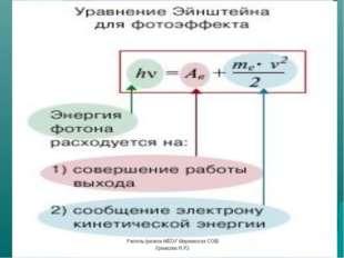 Учитель физики МБОУ Мирнинская СОШ Храмцова Н.Ю. Учитель физики МБОУ Мирнинск