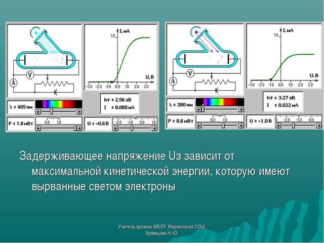 Задерживающее напряжение Uз зависит от максимальной кинетической энергии, кот...