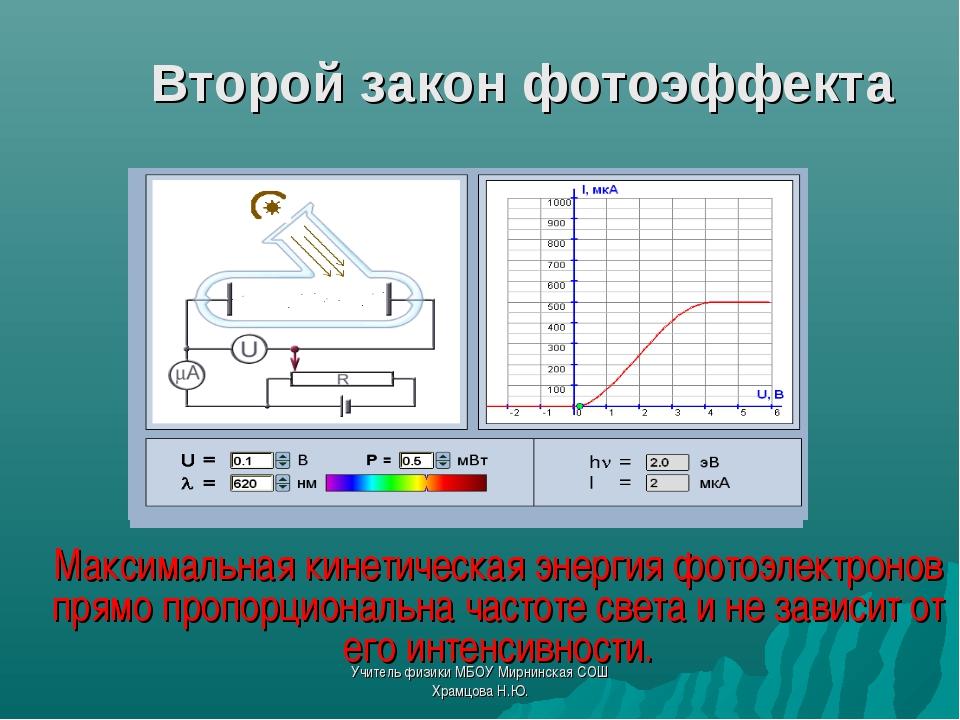 Второй закон фотоэффекта Максимальная кинетическая энергия фотоэлектронов пр...