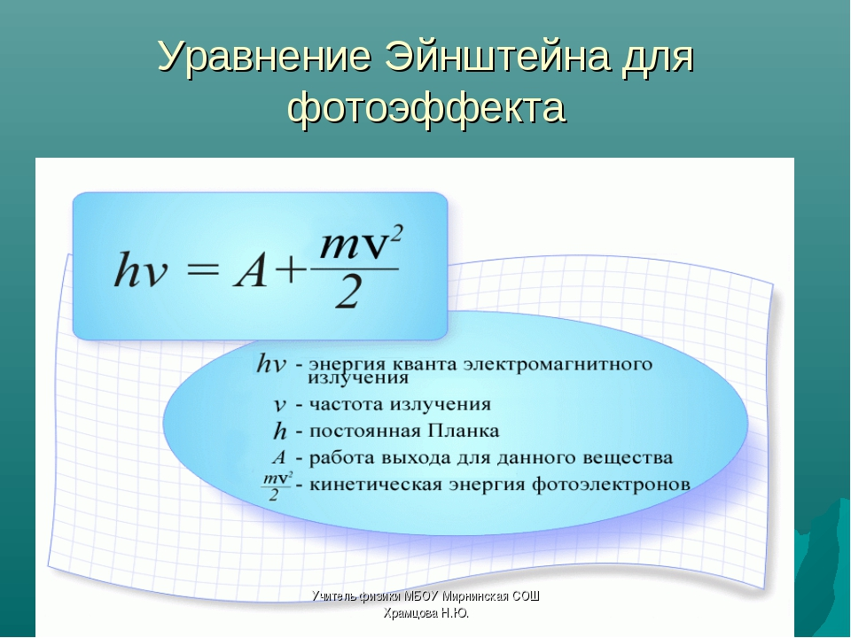 Уравнение Эйнштейна для фотоэффекта Учитель физики МБОУ Мирнинская СОШ Храмцо...