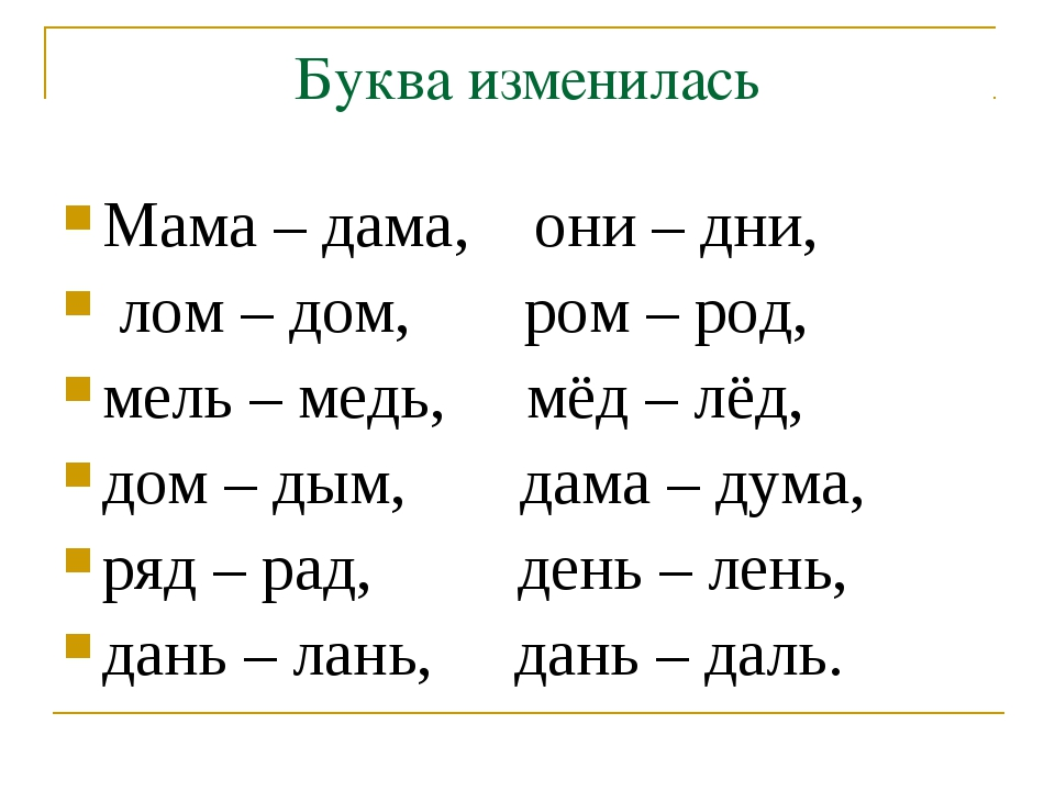 Буква изменилась Мама – дама, они – дни, лом – дом, ром – род, мель – медь, м...