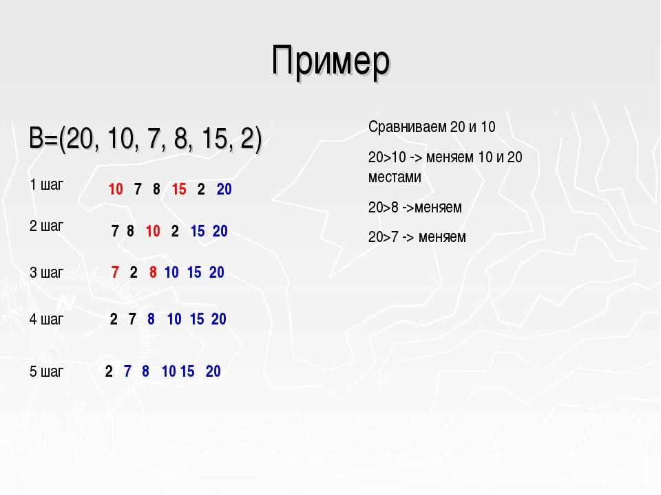 Пример В=(20, 10, 7, 8, 15, 2) 1 шаг 2 шаг 3 шаг 4 шаг 5 шаг 10 7 8 15 2 20 7...