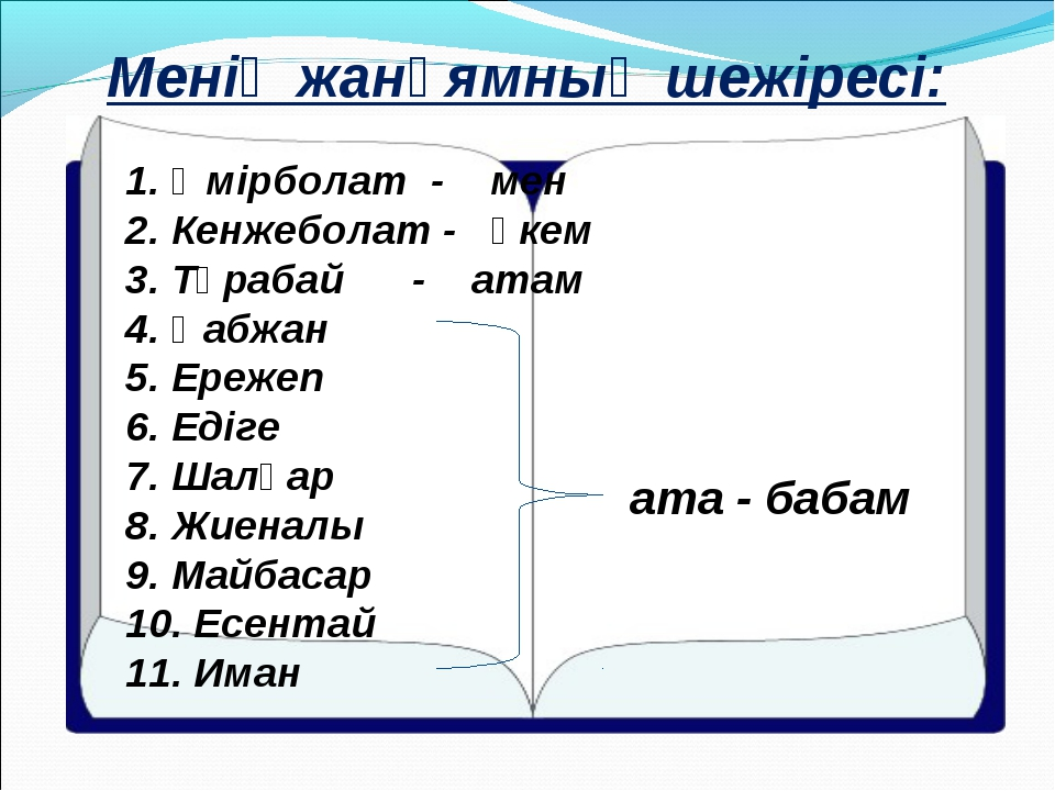 Менің жанұямның шежіресі: 1. Әмірболат - мен 2. Кенжеболат - әкем 3. Тұрабай...