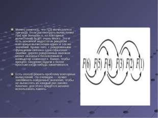 Можно заметить, что F(3) вычисляется три раза. Если рассмотреть вычисление F(