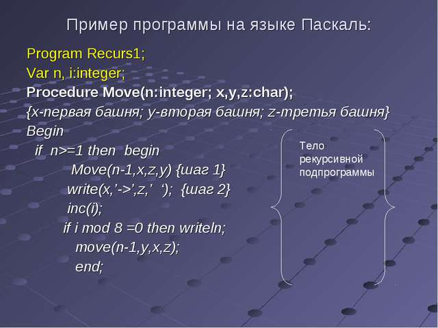 Пример программы на языке Паскаль: Program Recurs1; Var n, i:integer; Procedu...