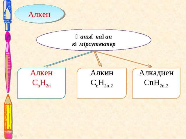 Қанықпаған көмірсутектер Алкен СnH2n Алкин СnH2n-2 Алкадиен СnH2n-2 Алкен