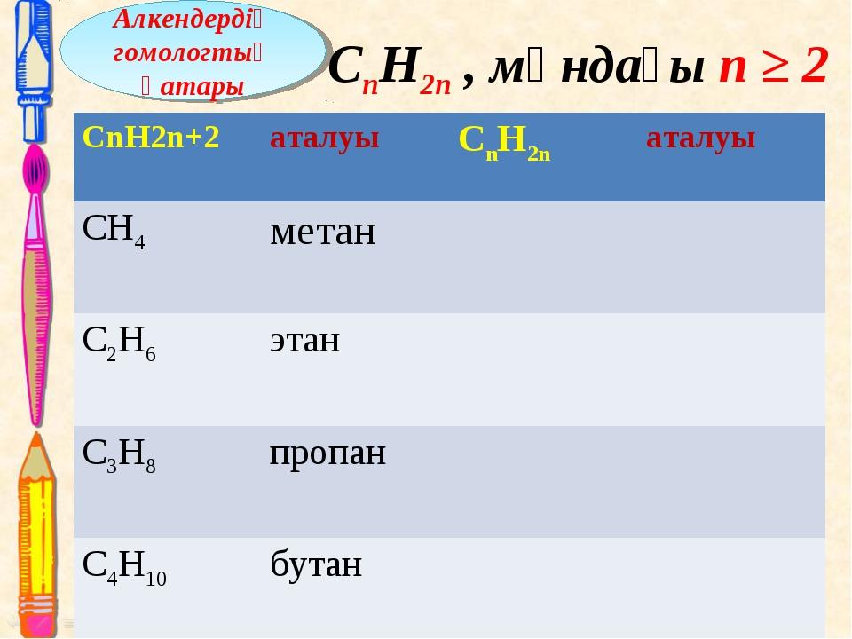 СnH2n , мұндағы n ≥ 2 Алкендердің гомологтық қатары CnH2n+2 аталуы СnН2nа...