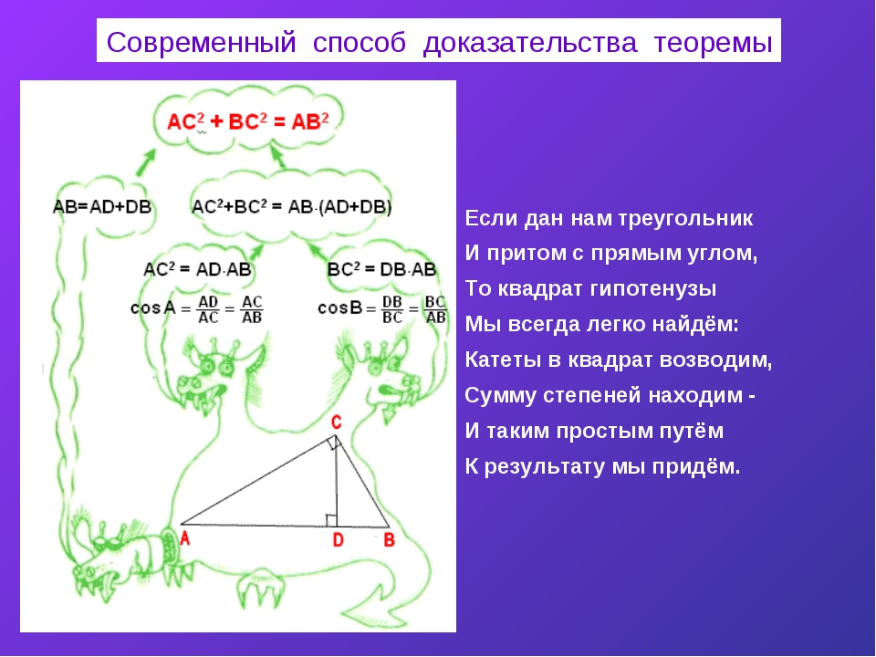 Если дан нам треугольник И притом с прямым углом, То квадрат гипотенузы Мы вс...