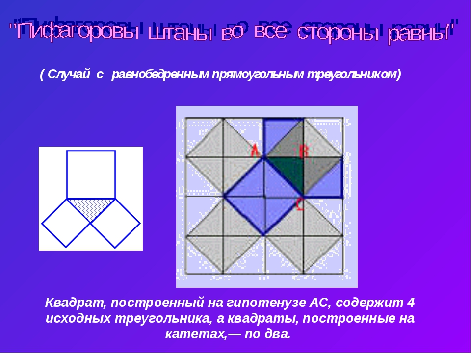 Квадрат, построенный на гипотенузе АС, содержит 4 исходных треугольника, а кв...