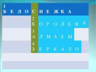 1 Б Е Л О С Н Е Ж К А 2 К О Р О Л Е В А 3 А Л М
