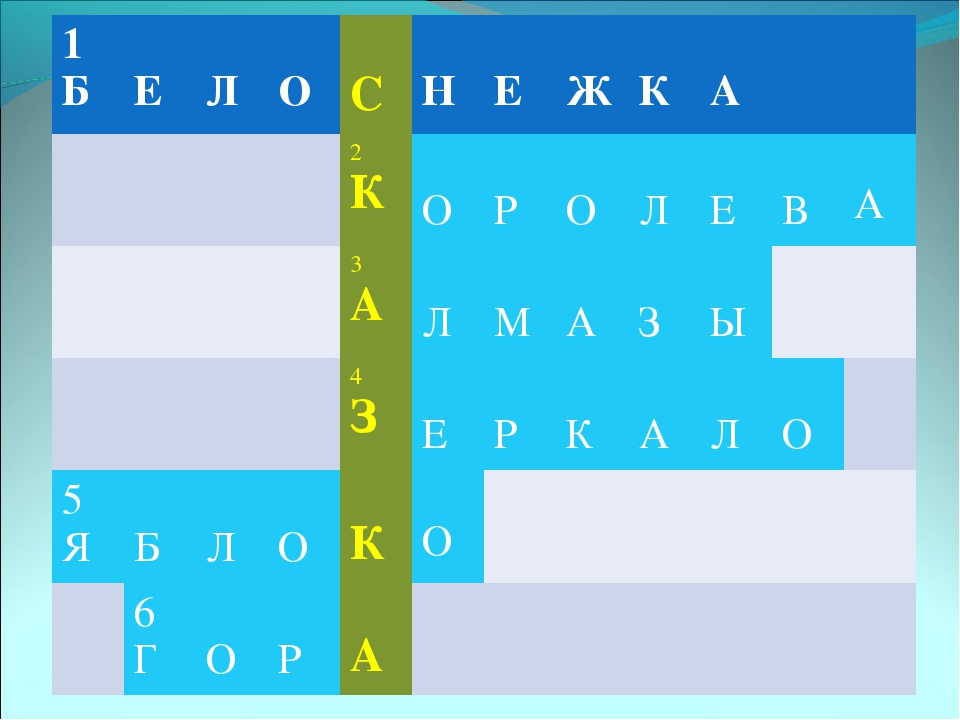 1 Б Е Л О С Н Е Ж К А 2 К О Р О Л Е В А 3 А Л М...