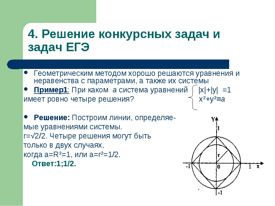 4. Решение конкурсных задач и задач ЕГЭ Геометрическим методом хорошо решаютс...