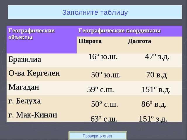 Заполните таблицу 16º ю.ш. 47º з.д. Проверить ответ 50º ю.ш. 70 в.д 59º с.ш....