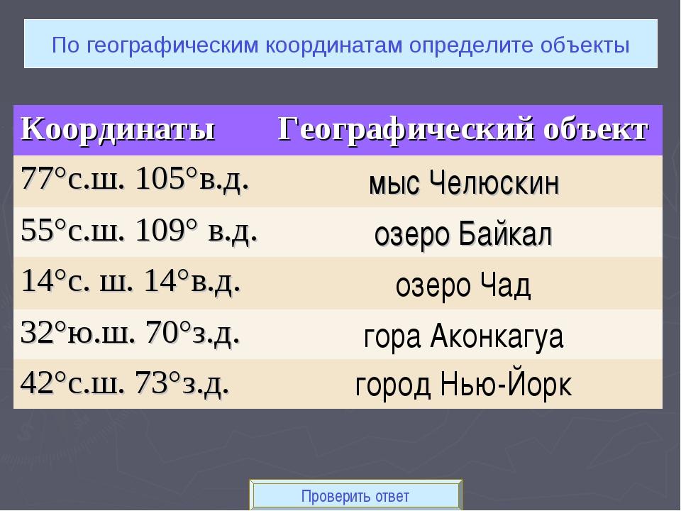По географическим координатам определите объекты мыс Челюскин озеро Байкал оз...