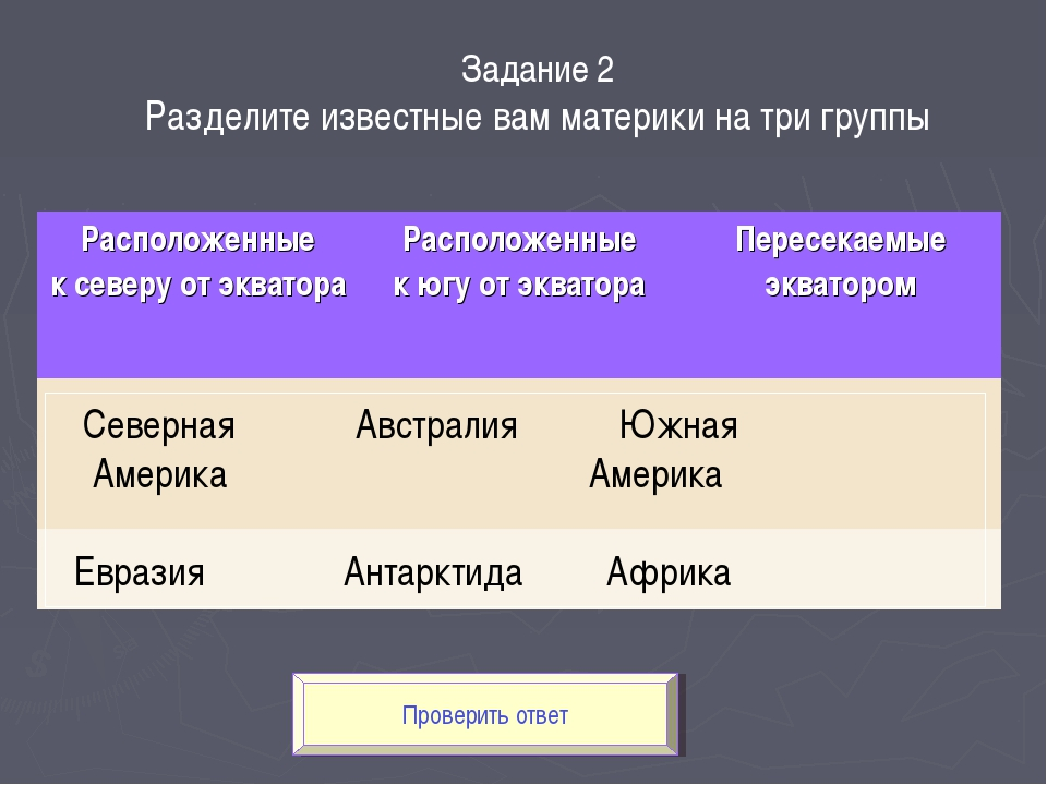 Проверить ответ Задание 2 Разделите известные вам материки на три группы Севе...