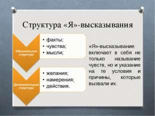 Структура «Я»-высказывания «Я»-высказывание включает в себя не только называн