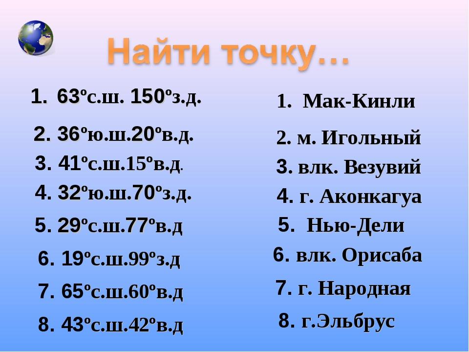 63ºс.ш. 150ºз.д. Мак-Кинли 2. 36ºю.ш.20ºв.д. 2. м. Игольный 3. 41ºс.ш.15ºв.д....