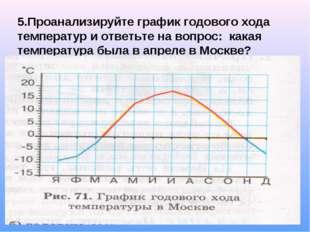 5.Проанализируйте график годового хода температур и ответьте на вопрос: какая