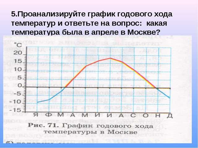 5.Проанализируйте график годового хода температур и ответьте на вопрос: какая...