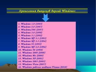 Хронология выпусков версий Windows: 1. Windows 1.0 (1985) 2. Windows 2.0 (198