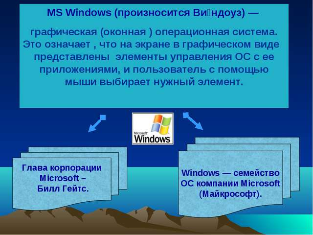 MS Windows (произносится Ви́ндоуз) — графическая (оконная ) операционная сист...