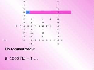 По горизонтали: 6. 1000 Па = 1 … 10 95 ТГ